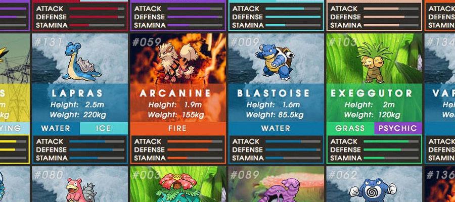 Максимальные CP в Pokemon Go