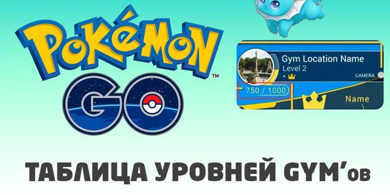 Таблица бонусов за уровни в Pokemon Go