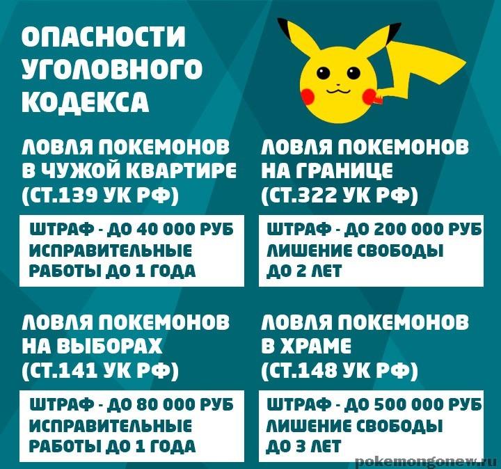 Где не стоит ловить покемонов в России?