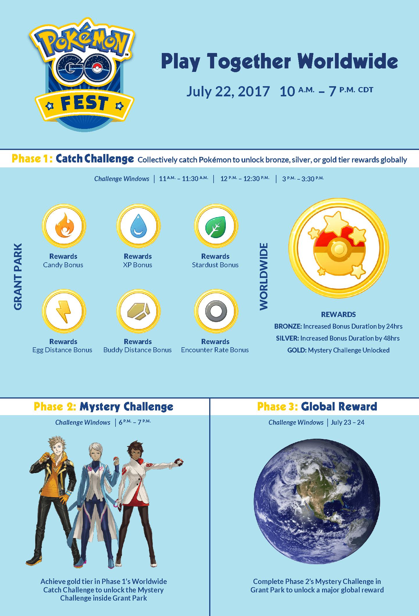 Pokémon GO события по всему миру на июль - август 2017